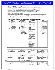 raft template wise guys teaching resources raft audience format