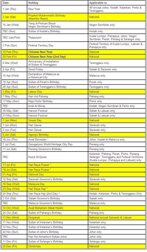 Kalender 2018 Kementerian Agama Kalendar Cuti Umum Dan Cuti Sekolah 2015 Malaysia