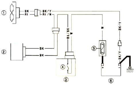 Lu Rotary Ac 4 Inch Merah schematic wiring diagram kawasaki zrx1200 radiator fan