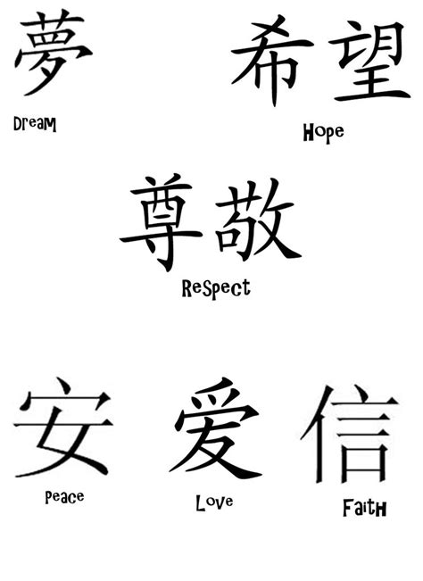 tattoo alphabet in chinese best 25 chinese tattoos ideas on pinterest chinese