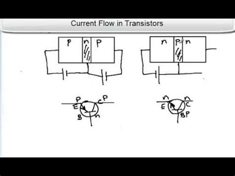 transistor as lifier ncert class 12 physics semiconductor electronics ppt edurev search