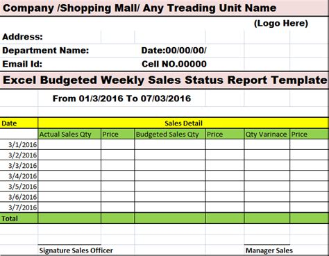 Sales Rep Weekly Report Template excel budgeted weekly sales status report template free