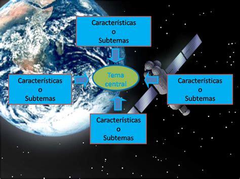 caracteristicas de imagenes satelitales wikipedia mapas cognitivos grupo quot 303 quot mapa cognitivo tipo quot sat 233 lite quot