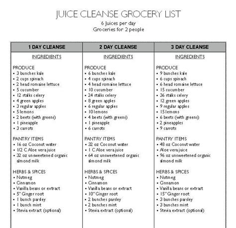 Juice Master 3 Day Detox Shopping List by 19 Best 3d Wood Wall Images On Tree Wall