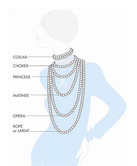 necklace length chart part 1 jewelry style tips