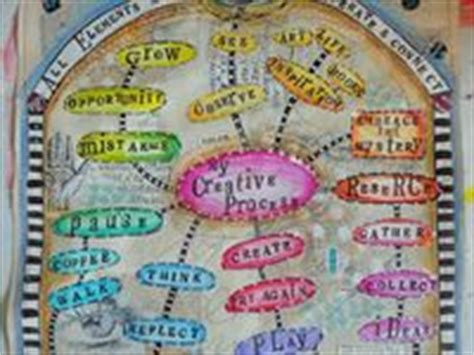 60 best images about mind maps vision boards 17 best images about mind maps vision boards on