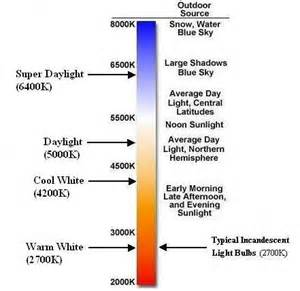 light temperature chart tabletop studio more about lighting and colour temperature