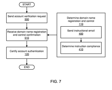 Domain Address Search Patent Us20110055248 Search Engine Based Domain Name