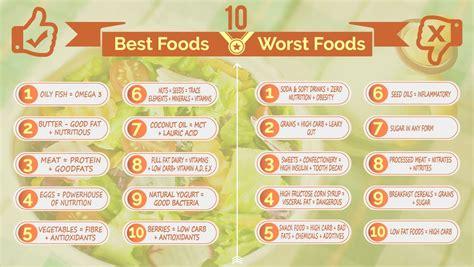 best food 2016 best foods vs worst foods viral rang
