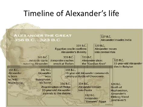 biography of alexander the great ptolemaic empire pictures posters news and videos on
