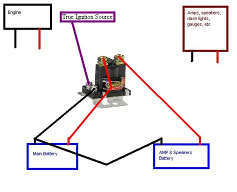 stinger isolator wiring diagram wiring diagram