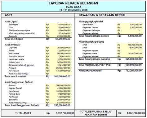 format laporan keuangan toko kue jasa akuntansi keuangan laporan keuangan