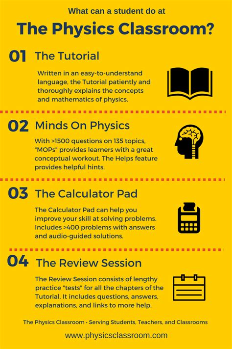 the physics room what can students do