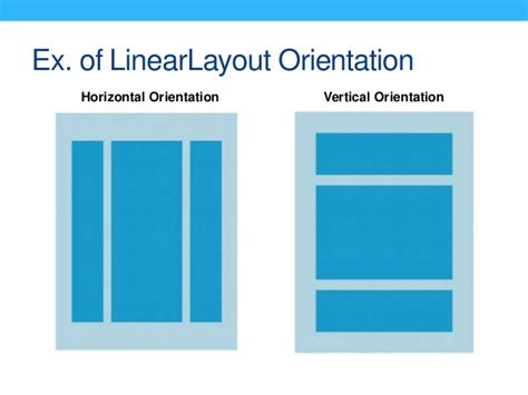 linearlayout orientation xml ui 5