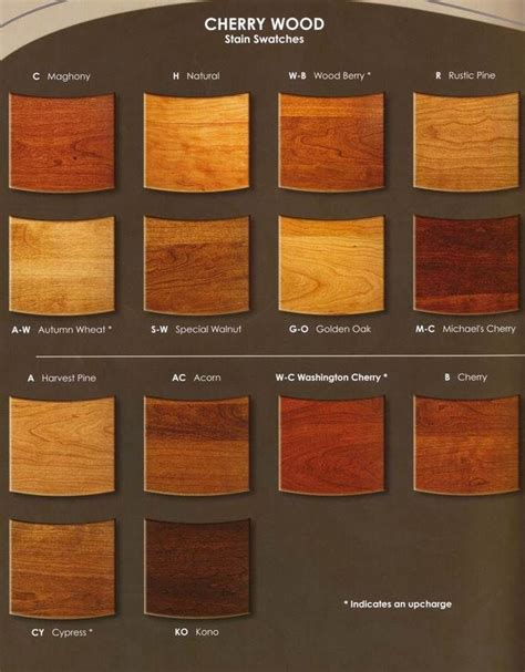 cherry wood color 1000 images about cherry wood stains on