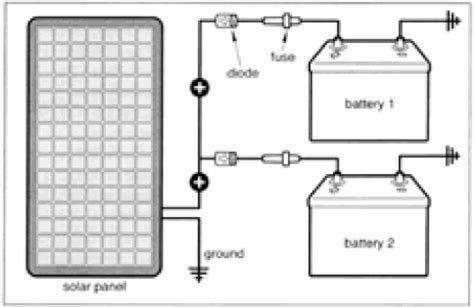 blocking diode in battery charger use ultracapacitors to extend lifespan improve performance for many solar dependent applications