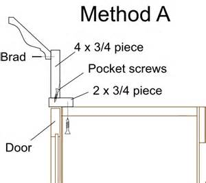 Kitchen Cabinet Installer how to attach crown mouldings to frameless cabinets