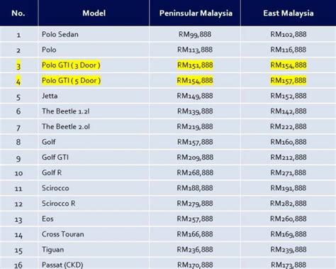 volkswagen prices volkswagen prices in malaysia motor trader car news