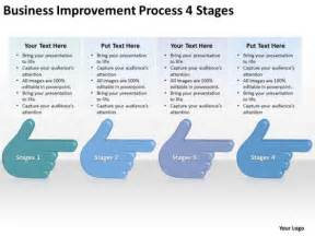 business process improvement plan template business improvement plan images