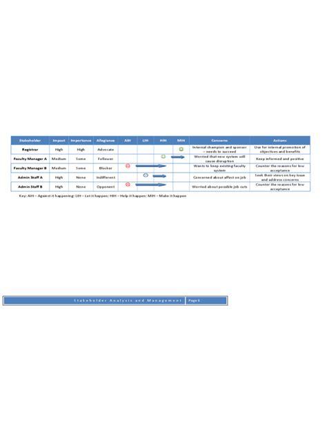 stakeholder analysis toolkit free download