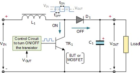 inductors for switching power supplies switch mode power supply a tutorial power electronics