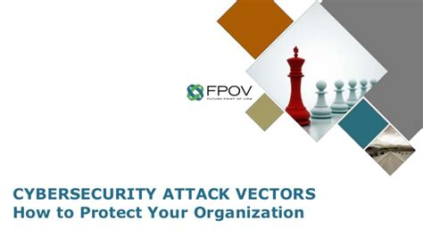 how to attack your cybersecurity attack vectors how to protect your organization