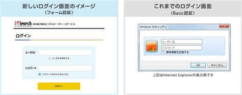 G Search G Searchデータベースサービス ログイン方法 のご案内 G Search