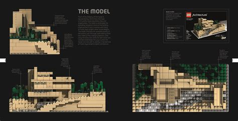 The Lego Architect Ebooke Book lego architecture the visual guide philip wilkinson 0790778022860 books