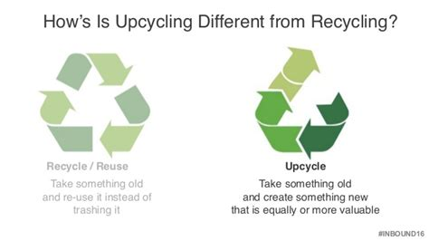 definition upcycling how to upcycle content for maximum mileage