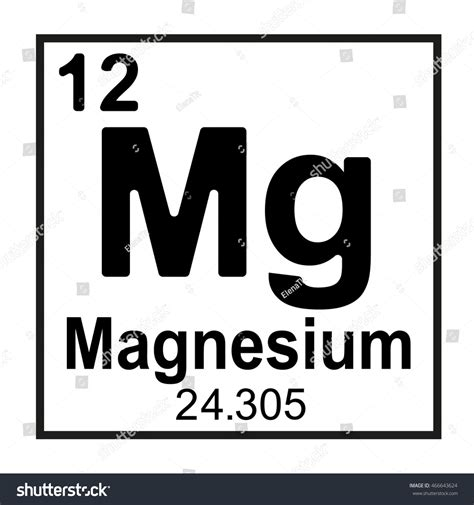 Magnesium On The Periodic Table by Periodic Table Element Magnesium Stock Vector 466643624
