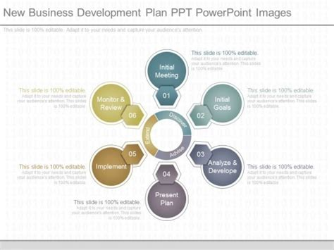 ppt templates for business development new business development plan ppt powerpoint images