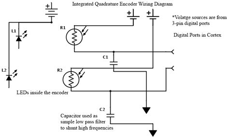 quadrature encoder wiring 25 wiring diagram images