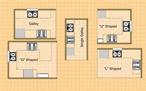 small kitchen floor plan kitchen floor plans and layouts small kitchen floor plans houses flooring picture ideas