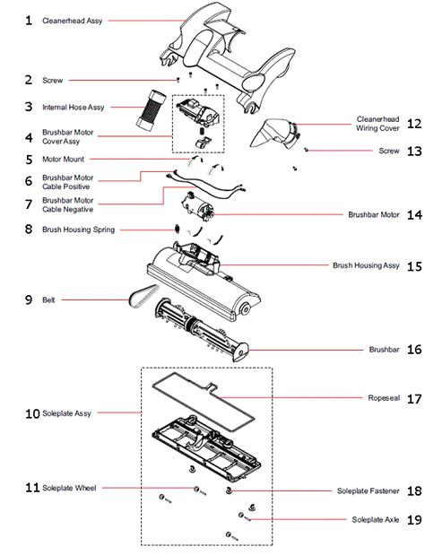 dyson dc25 parts diagram dyson animal parts diagram images