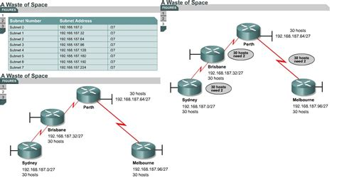 Waste Of Space Mba 3 by Ccna Be A Network Administrator June 2012