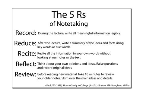 taking notes 5 college success tips jerzs literacy weblog istudy for success