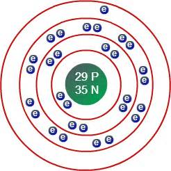 How Many Protons Does Astatine Atomic Structure Structure Of An Atom Chemistry
