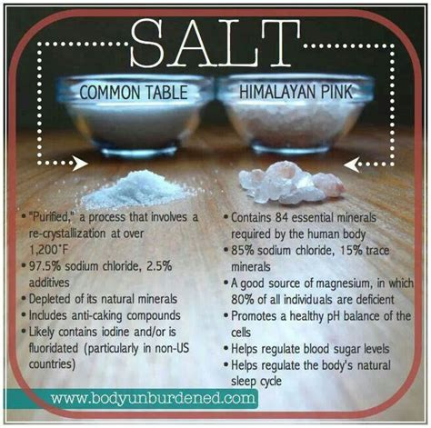 himalayan salt benefits of himalayan salt products i love pinterest