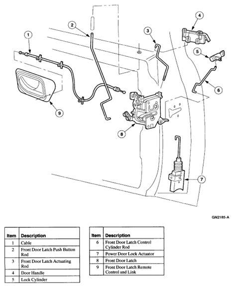2000 Ford Explorer Door Latch Assembly by Door Latch 2000 Ford Explorer Door Latch