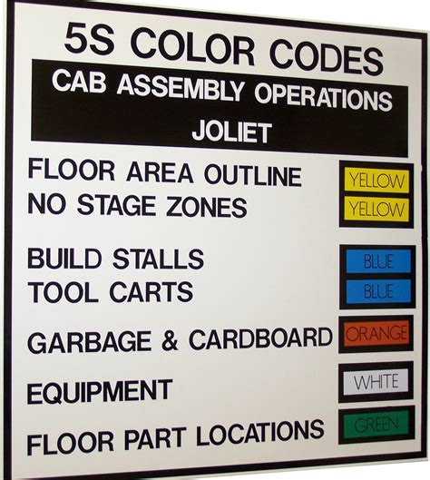 5s color code 5s color standards template related keywords 5s color