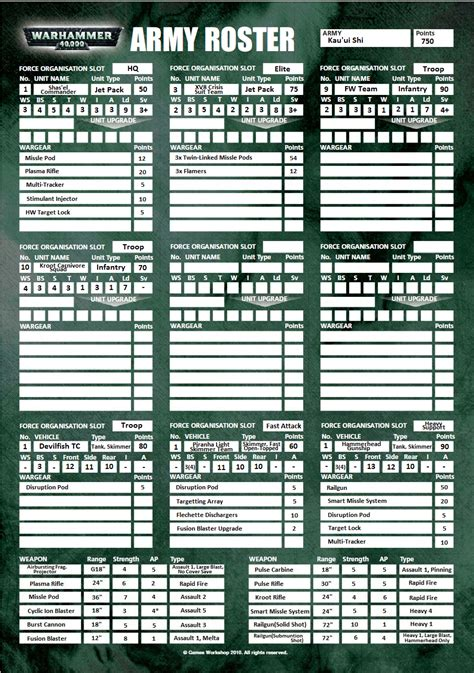 40k army list template 28 40k army list template army lists gt warhammer