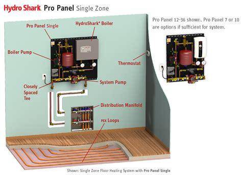 module floorheating hydroshark 174 modular panel system for radiant floor heating stiebel eltron usa