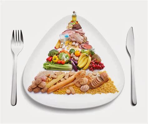 Timbangan Untuk Makanan jenis makanan untuk orang diet yang tepat