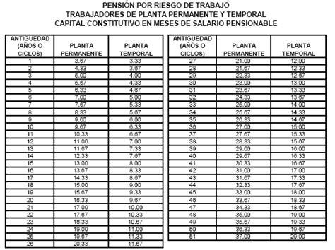 lista honorarios de abogado 2016 newhairstylesformen2014com tabla de mano de obra construccion 2016