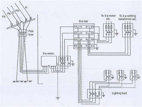 1988 honda civic distributor diagram html