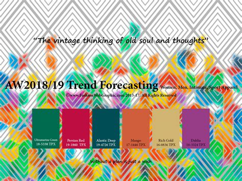 aw2018 2019 trend forecasting for intimate sport judith ng aw2018 2019 trend forecasting