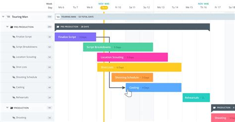 software to create charts create gantt chart all articles on gantt charts