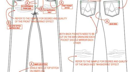 quest placement pattern exles of technical design work i have completed in my