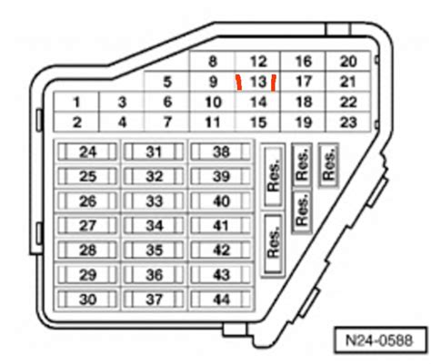 2001 audi a6 fuse box location wiring diagram website