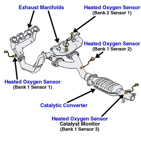 P0420 Toyota Echo P0136 Toyota Heated Oxygen Sensor Bank1 Sensor 2